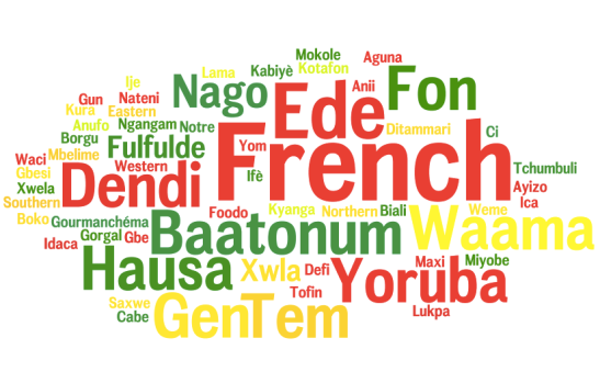 Word Cloud of Languages Spoken in Benin